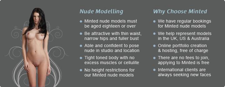 Nude somerset women